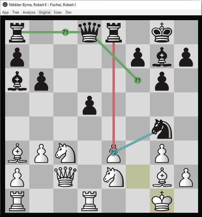 interface graphique échiquéen Nibbler pour le moteur de jeu d'échecs Leela Chess (Lc0)